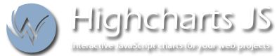 Highcharts - Interactive JavaScript charts for your webpage