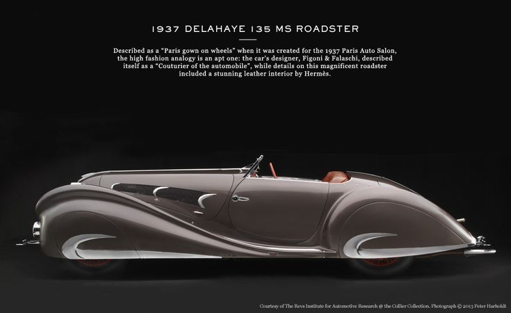 ART-DECO DRIVES | The Report | The Journal|MR PORTER 1937 Delahaye I 35 MS Roadster