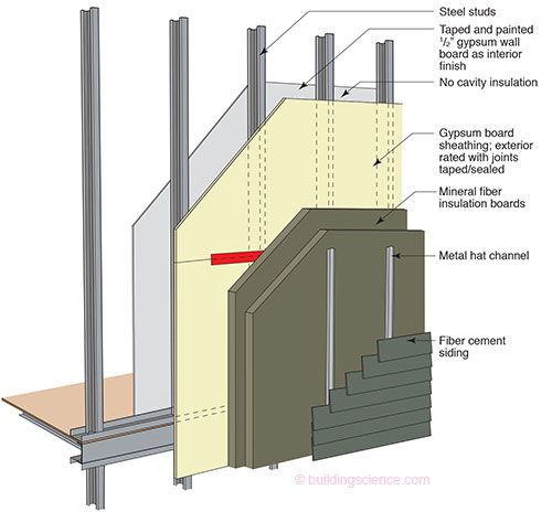 High R-Value Wall Assembly: Non-Combustible Steel Frame Wall Construction with Mineral Fiber Insulation Board | Building Science Corporation