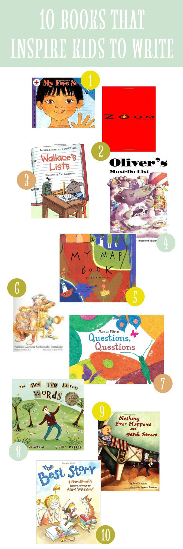 best images about writing workshop anchor charts 10 books that inspire kids to write my husband brett homer collins writes and sketches he is a decedent of winslow homer collins