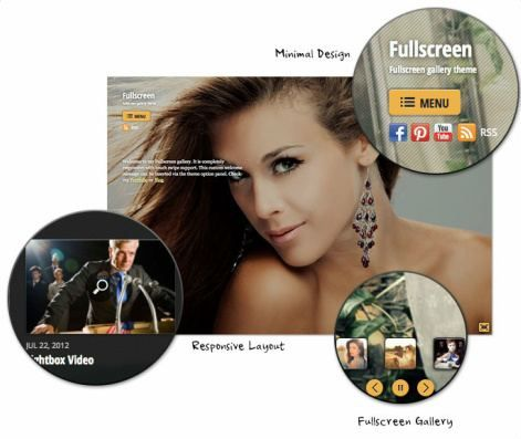 Fullscreen Gallery WordPress Theme - Themify http://www.wpproreview.com/fullscreen-themify/ #WordPress