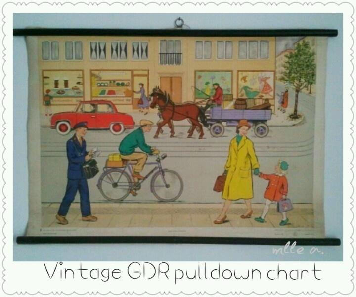 Vintage GDR pulldown chart