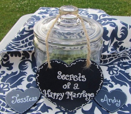 What a sweet memento! Great for a bridal shower or a wedding. Could turn into a decoration in your home as well! meremay