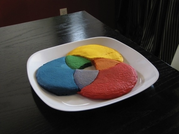 Color Wheel Pancake