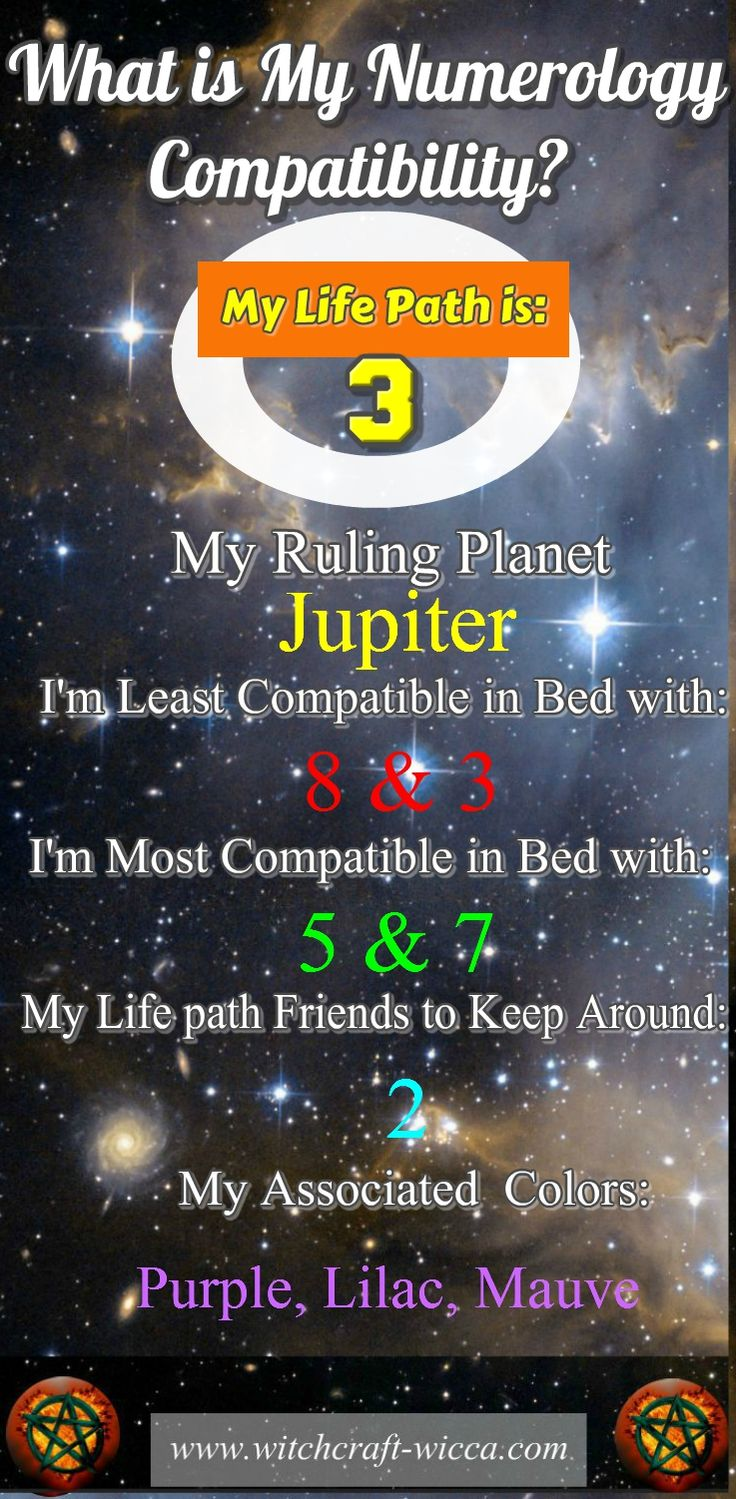 Life Path Number 3 | compatible numbers lifepath compatibility, life path number compatibility, numerology compatibility test for marriage, numerology compatibility chart, numerology life path, #numerology #lifepaths #lifepath3 | #Numerology #CompitibilityTest