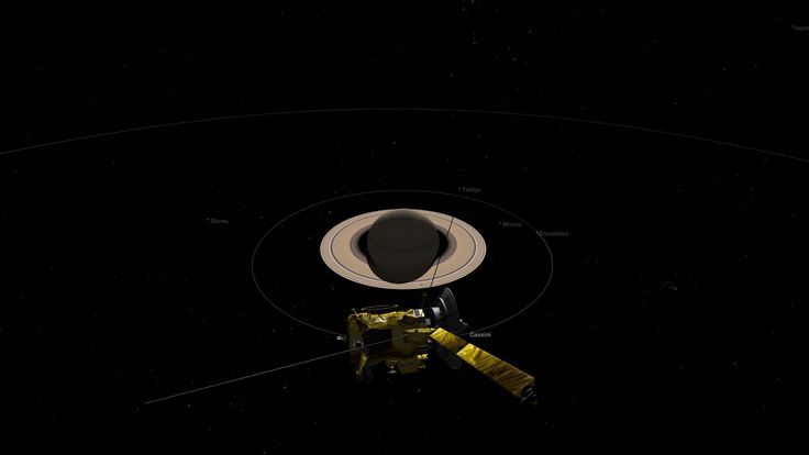 Cassini: The Grand Finale: Where is Cassini Now?