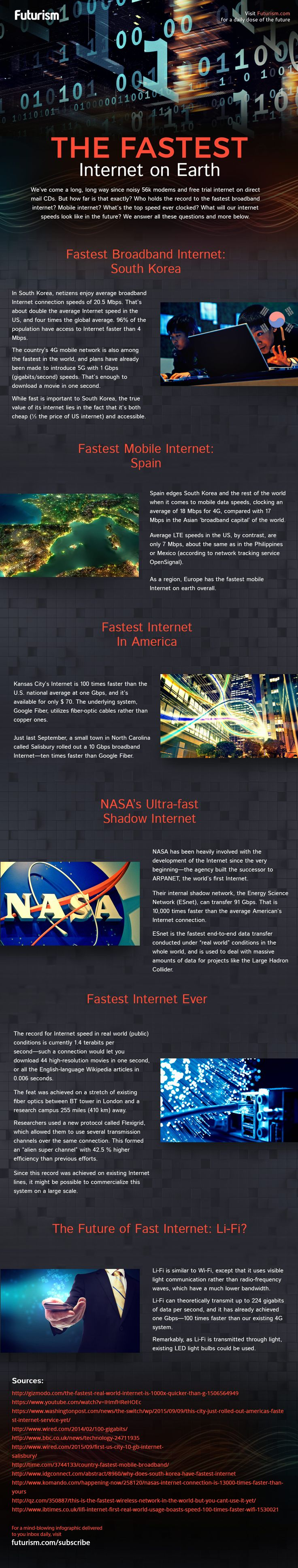 fastest internet infographic