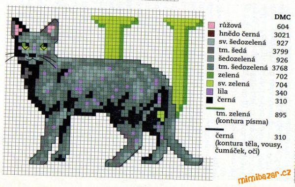Cat Alphabet: U
