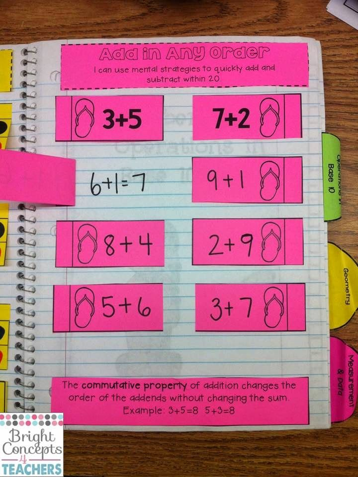 Classroom Notebook Ideas ~ Best images about interactive notebooks on pinterest