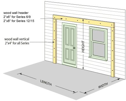 Sunporch wall mounted sunrooms screenrooms enclosed porch for Sunroom sizes