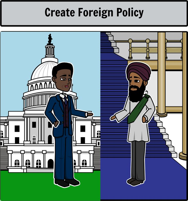 Introduction to Government - Federalism What is Federalism - what is storyboard