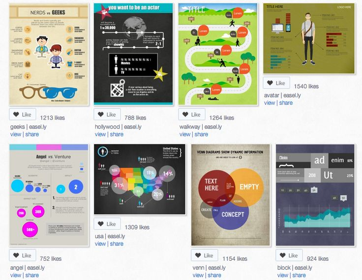 15 Herramientas para hacer infografías