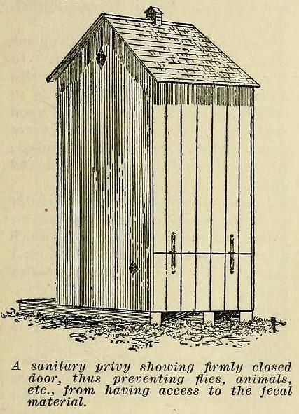 Do It Yourself Home Design: 1000+ Images About Out House's, Compost Toilets, Outside