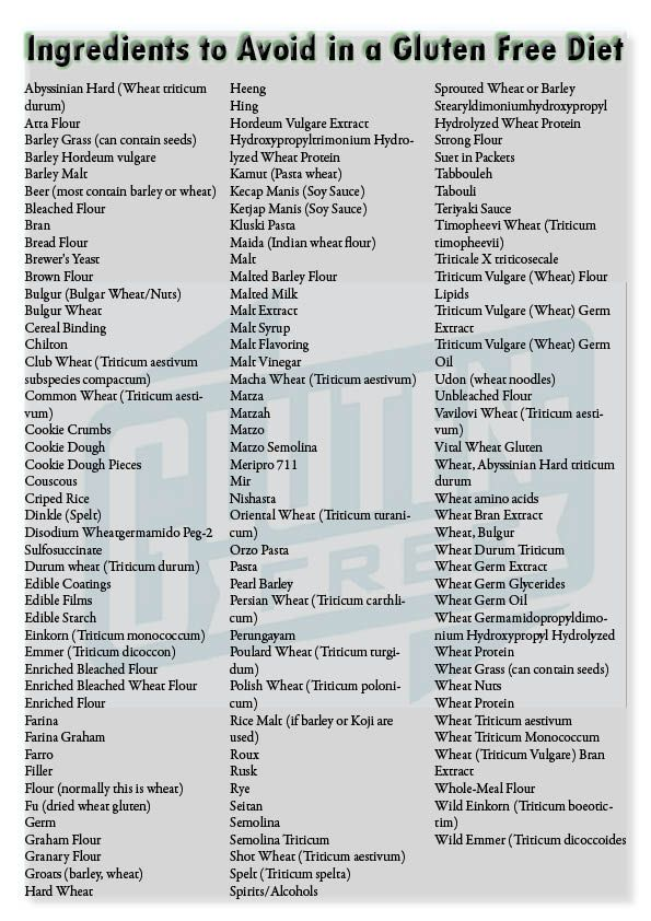 This is a list of ingredients that I have put together. Even if you have followed a gluten free diet for years, it can be hard to remember what exactly we can and especially what we can't eat. This is easy to print and bring on your next trip to the grocery store. Enjoy!