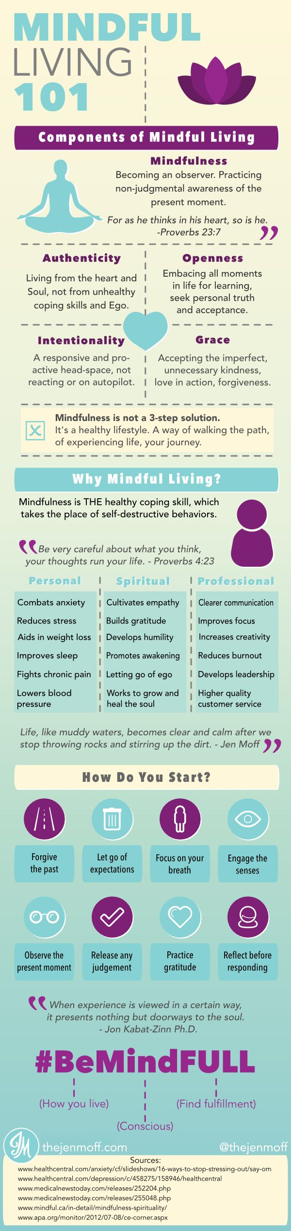 Mindful Living 101 #mindfulness #wellbeing Infographic
