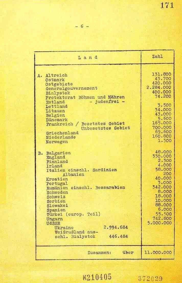 """Seite 6 des Wannseeprotokolls. Das Protokoll stand unter absoluter Geheimhaltung. Auf Verrat Geheimer Reichssachen stand der Tod. Betreffende Personen die eine Kopie erhielten waren angehalten diese nach Kenntnisnahme zu vernichten. Der Staatssekretär des Auswärtigen Amtes Luther war jedoch kein Freund seines Vorgesetzten Aussenminister Ribbentrop. Er behielt seine Kopie versteckt.Sie wurde nach dem Krieg zufällig gefunden und wurde ein wichtiges Indiz für Vorgänge, rund um die """"Endlösung""""."""