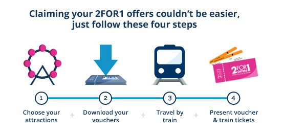 Days Out Guide - London 2 for 1 attractions with train tickets | London trains | Trains to London - USE WITH V!!