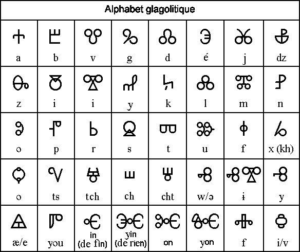 Exceptionnel Les 25 meilleures idées de la catégorie Alphabet cyrillique sur  TC06