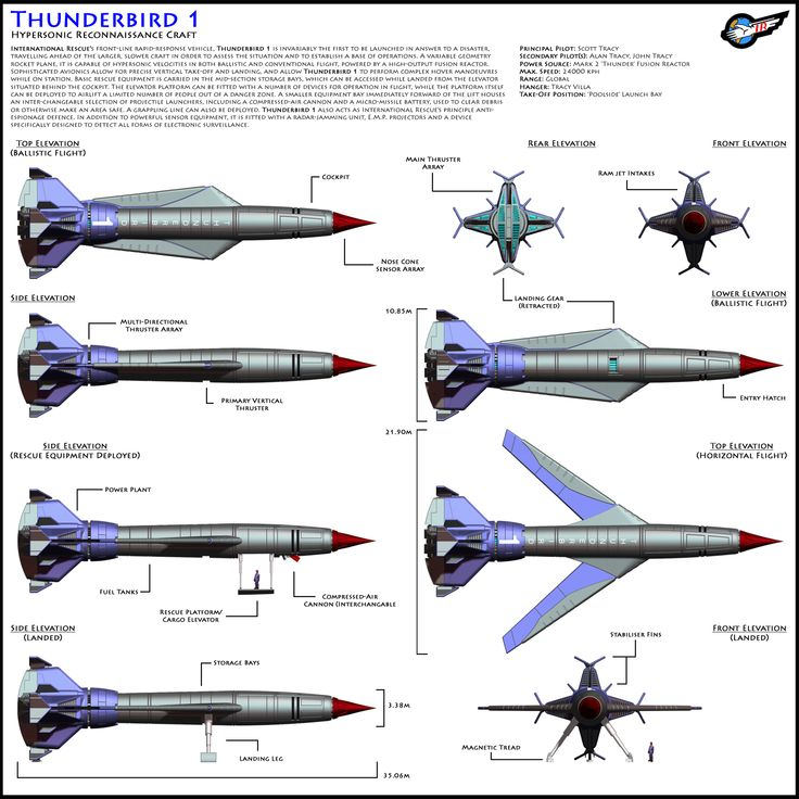 Thunderbird 1 - Specs by ~Librarian-bot on deviantART