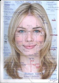 Consultoria Visagista Facial Parcial - em Florence Colgate, a mulher que foi considera uma das mais belas