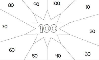 48 best One Hundredth Day Ideas images on Pinterest
