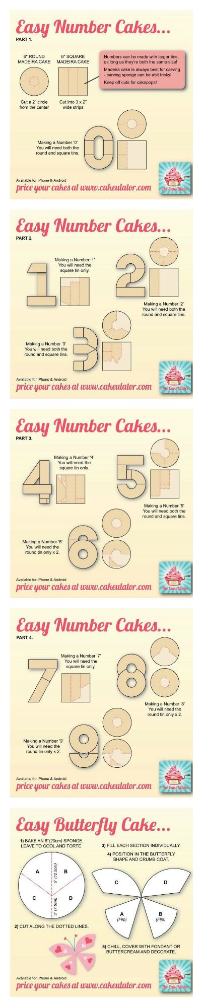 How to create easy number cakes, no special tins required!