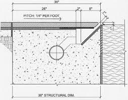 Swimming Pool Overflow Detail T 236 M Với Google Pool