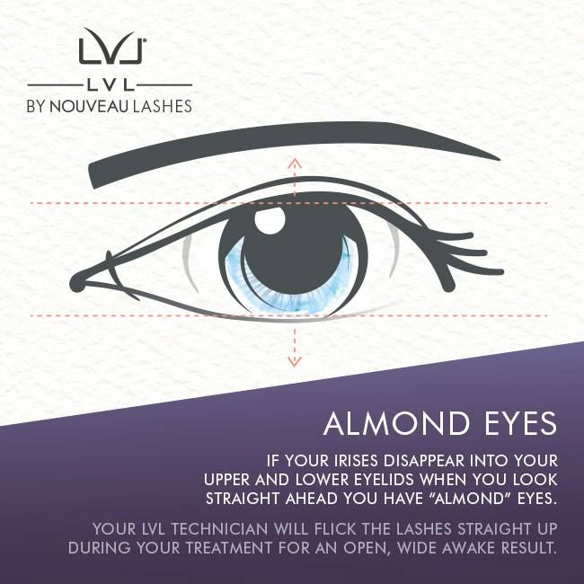 """Almond Eyes - If your irises disappear into your upper and lower eyelids when you look straight ahead you have """"almond"""" eyes. Your LVL Technician will flick the lashes straight up during your treatment for an open, wide awake result."""