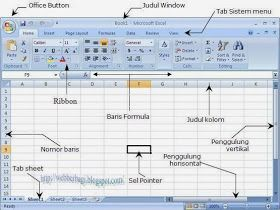 Lembar Kerja Microsoft Excel 2007