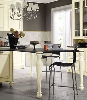modern kitchen paint colors white shaker cabinets pictures lowes distressed