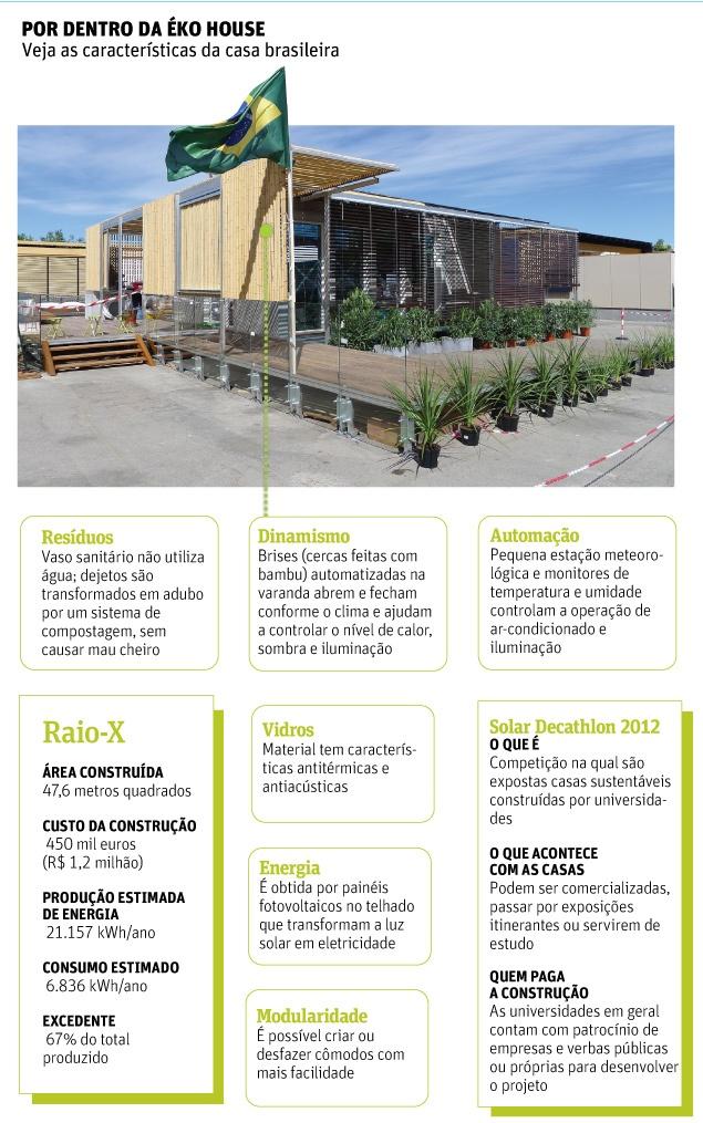 Folha de S.Paulo - Classificados - Imóveis - Projeto francês é o vencedor em competição de casas sustentáveis - 01/10/2012