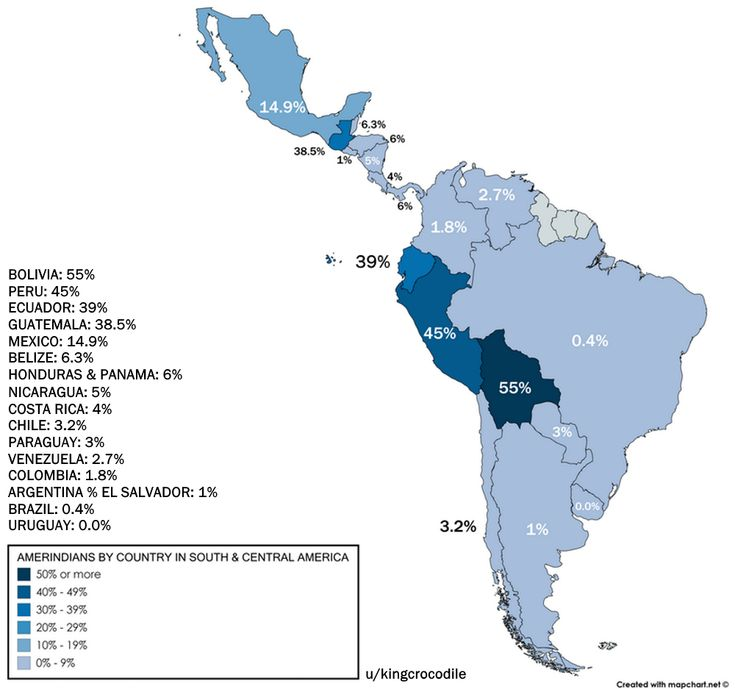 Amerindians by country in South & Central America.