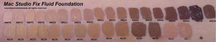 Mac Studio Fix Fluid Foundation; Review & Swatches of Shades