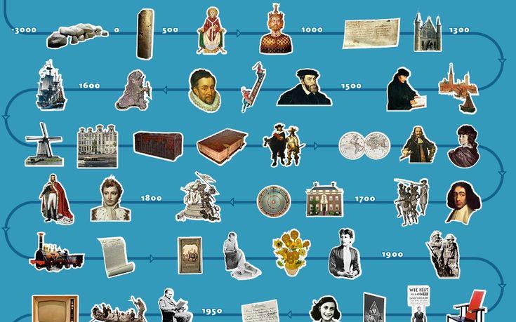 De erfgoedexpert kan de waarheid als historicus niet fixeren, maar hij kan wel de mensen leren te navigeren met het verleden