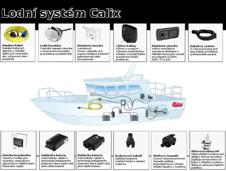 Calix - systém k předehřevu kapalinou chlazených motorů u zaparkovaných vozidel, vestavěné dobíjení baterie.