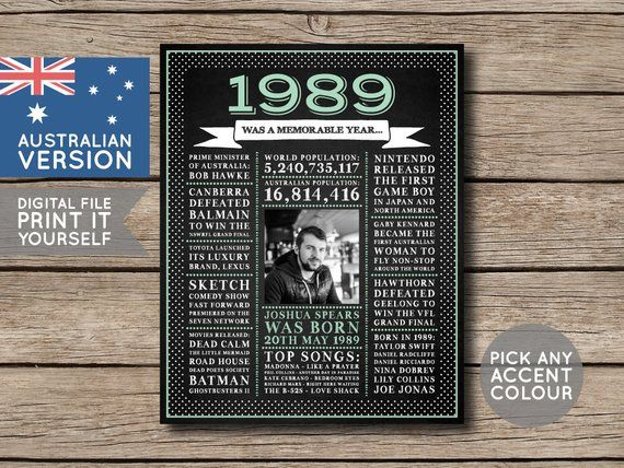 MENS 30TH BIRTHDAY GIFT IDEAS AUSTRALIA Australian