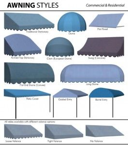 Exceptional Canopy Awnings In Phoenix
