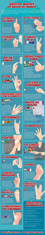 Significado dos gestos ao redor do mundo                                                                                                                                                                                 Mais