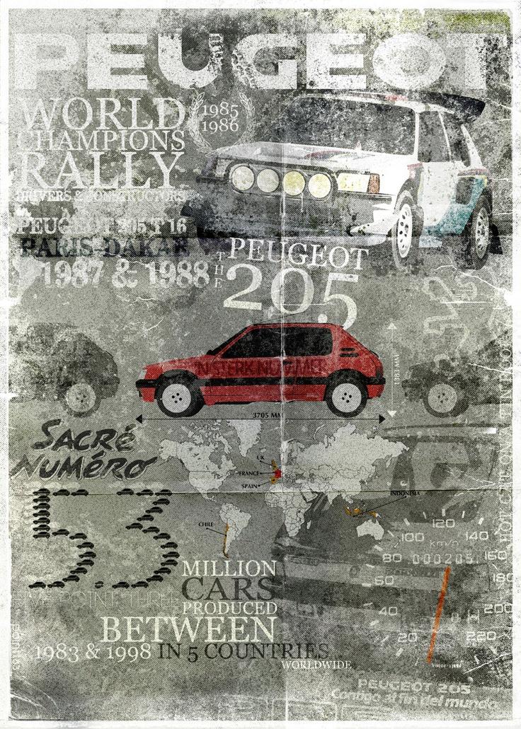 Peugeot 205 infographic