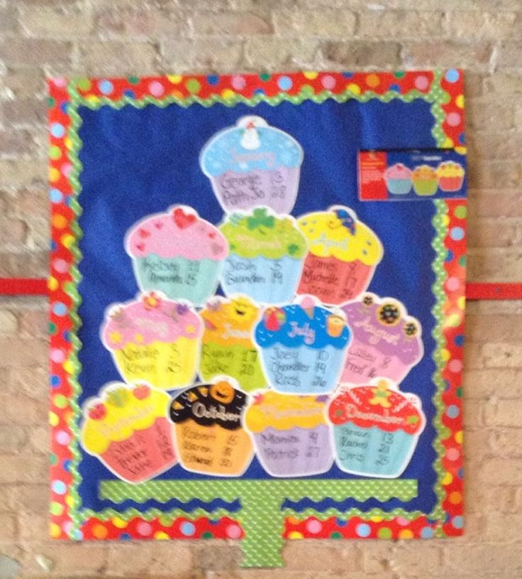 Our Birthday Cake Bulletin Board Is A Great New Addition