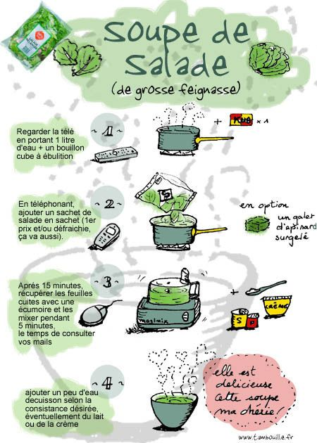 Soupe de salade desde http://www.tambouille.fr