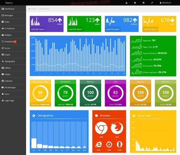 15+ Best Free Responsive Admin Dashboard Templates
