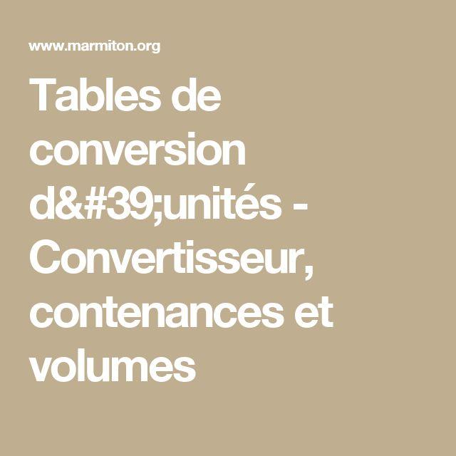 Tables de conversion d'unités - Convertisseur, contenances et volumes