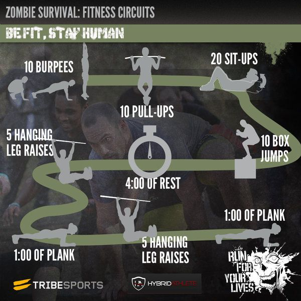 Zombie Survival Exercise Circuit Health Pinterest