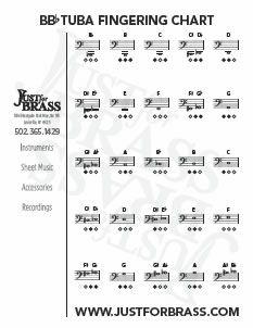 Tuba Chart