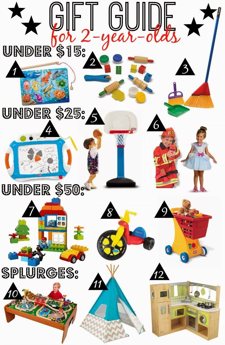 Best Gifts for Two-Year-Olds... will come in handy if you have no clue what to get the two-year-olds in your life this Christmas!