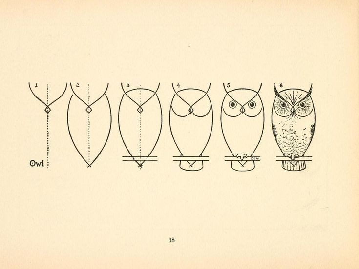 mythologyofblue:  E.G. Lutz, What to draw and how to draw it, 1913