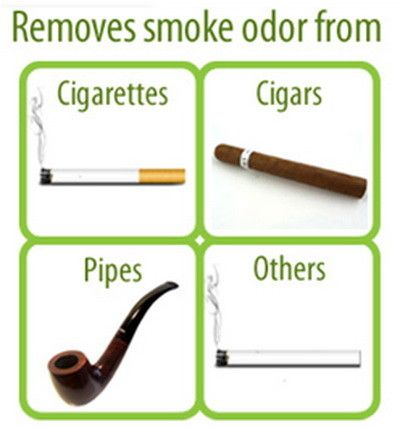 How do you quickly remove the smell of smoke and smoking odors from a room really fast? First, get a towel and soak half of a towel in water. Next wring the excess water out so the towel is damp. Then hold onto the dry end and swirl the wet portion carefully in a circle … … Continue reading →