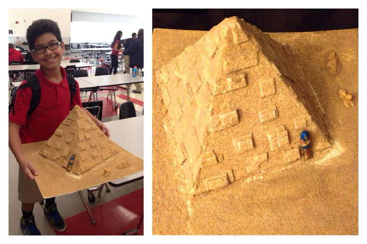 how to build a pyramid project
