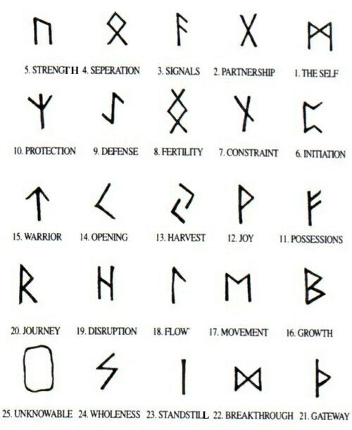 Runes// | Script / Language / Typography | Pinterest